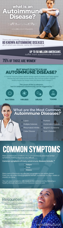 Understanding Autoimmune Disease