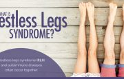 Restless Legs Syndrome and MS